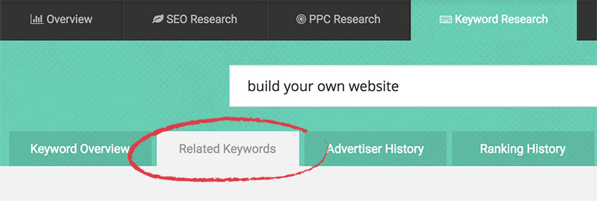 Related Keyword Location