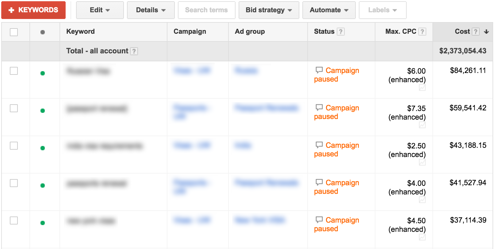 wasted spend results showing on Google Adwords