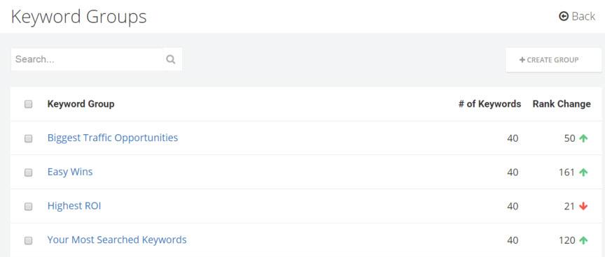 SpyFu keyword groups tool