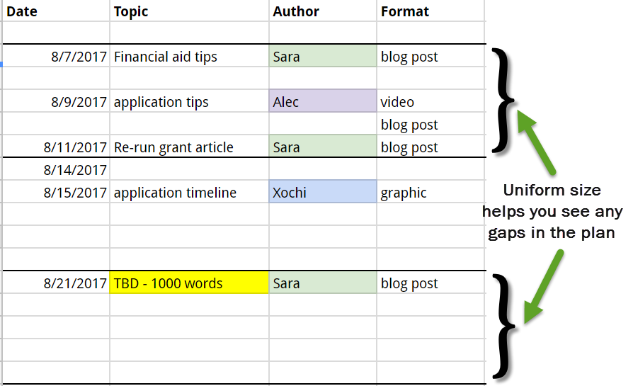 example of a content calendar done in a spreadsheet