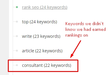 keyword groups