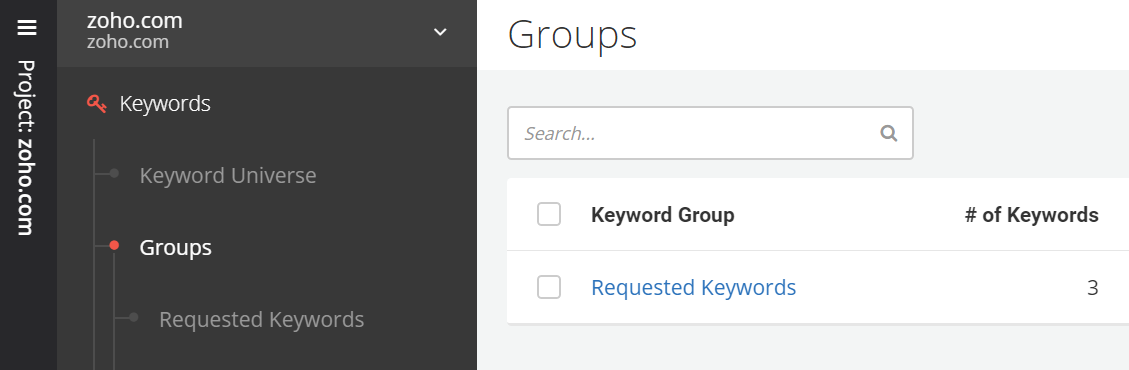 requested keywords group