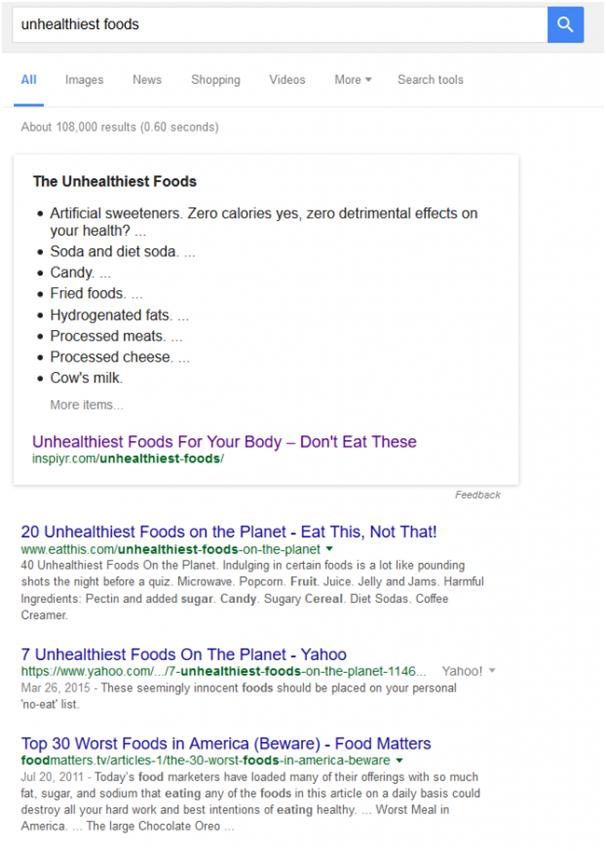Unhealthy Food SERP