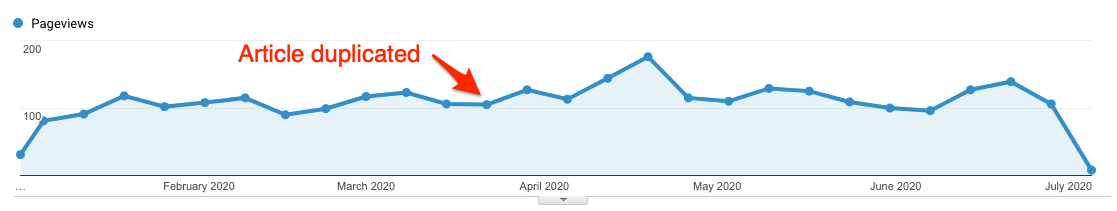 Does Duplicate Content Hurt Your SEO?