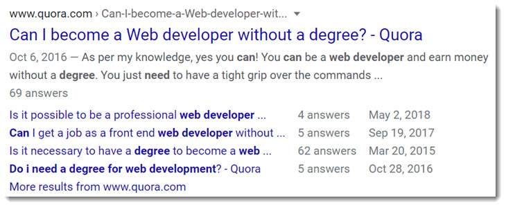 The Beginner's Guide to Rich Snippets
