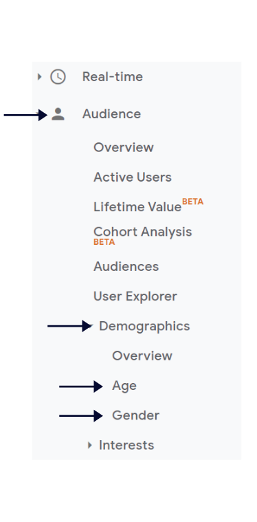 How to Determine Search Intent: A Step-by-Step Guide
